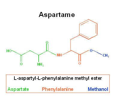 Can aspartame and corn syrup cause cause, brain tumors, and birth defects?
