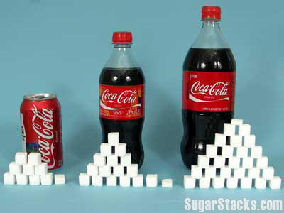 What is the difference is between natural sugar from fruit and refined sugar?