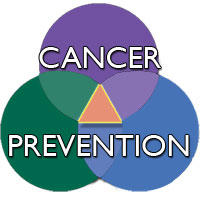 Can you please tell me which is the top cancer prevention you can recommend?