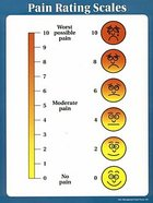 St_george_painscale