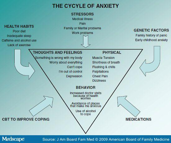 What's a good way for us to be sensitive towards people with anxiety disorder?