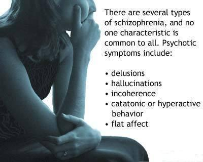 What is the mind state of early onset of symptoms for schizophrenia? Because i wonder about myself sometimes..?