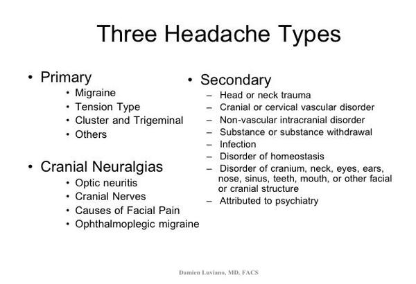 What causes daily headaches (3-4 per day on the right side of the head?