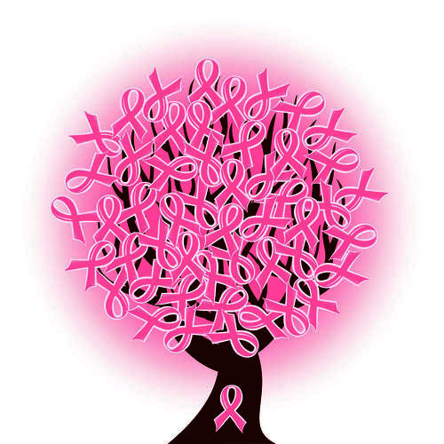 What are the signs or symptoms of breast cancer?