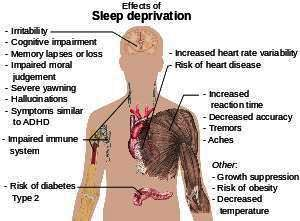 If I don't sleep well everynight, will this have a serious affect on my health?