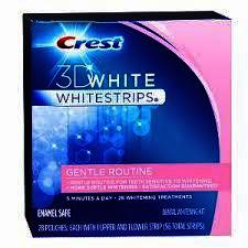 Do whitening strips expire?