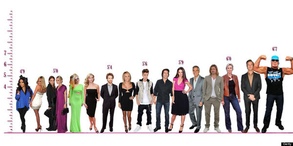 Celebrity height 5ft 4 inches in meters