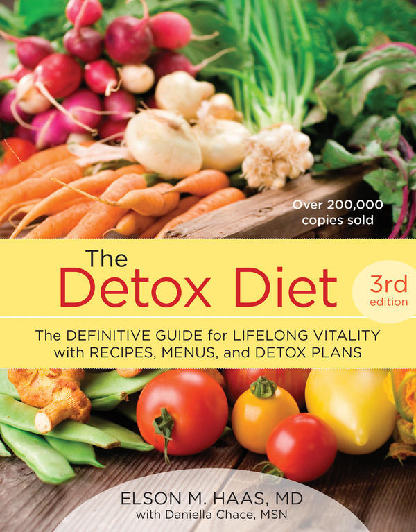 I am looking to do a detox/cleanse?