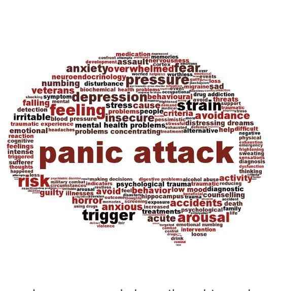 Having a panic attack. It's like i suddenly feel like my perspective has changed and like something is physically wrong. Normal with anxiety or not?