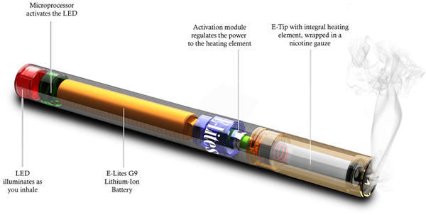 Are electronic cigarettes safer than regular cigarettes?