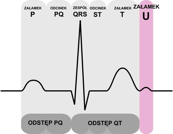 Palpitations on lupron (leuprolide) for fertility treatment. Due to med or to low estrogen>6 skipped beats every minute.?