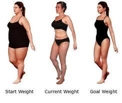 Hi I want to lose my weight about 86 kg and I have two child by C-section please guide me. Thanx?