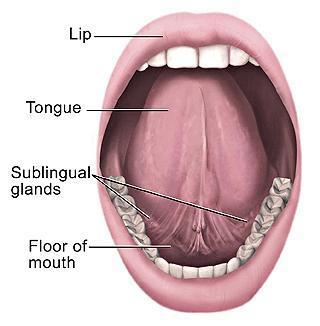 Water/saliva makes my throat tight; goes away if I don't swallow or eat something solid. Slightly relieved by pressing tongue against roof of mouth.