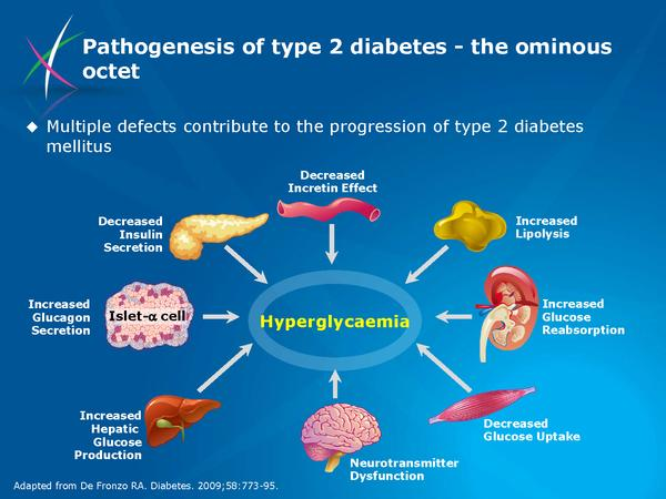 Is it possible to get diabetes in 5 months? i went for oral glucose test and got 7.3 mM. which isnt even pre diabetes. but i am worried now.