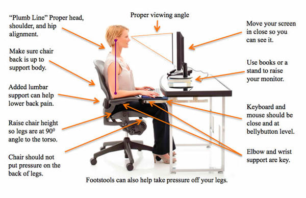 What is good ergonomic practice for sitting?