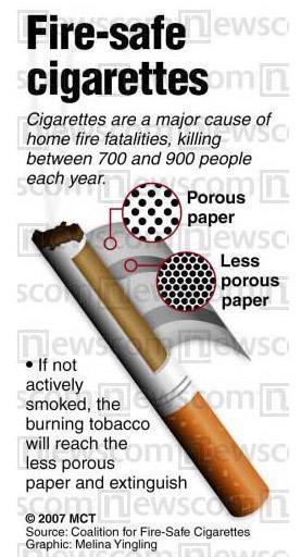 Are Fsc cigarettes worse for you than non-fsc cigarettes?