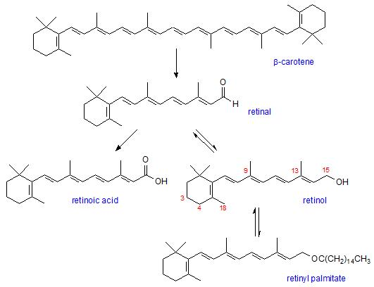 Is Differin A Retinoid - Doctor answers on HealthTap