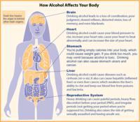 How does alcoholism affect your lungs?