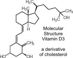 I have been taking vitamin c and vitamin d for a year. Have I overdosed myself. If so how do I know. Are there any symptoms?