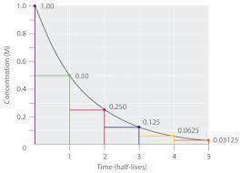 etodolac 400 mg during pregnancy