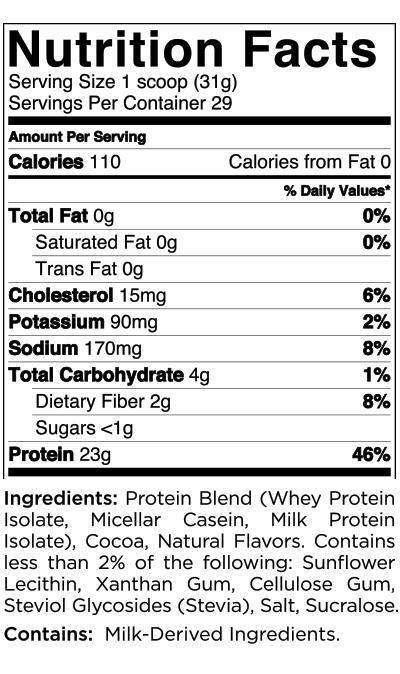 Sports protein drink: Any concern with saturated fat 1.5 mg; trans fat 0 mg; polyunsaturated fat 1gm; monounsaturated fat 4.5 mg. in 11 oz. drink.(?)