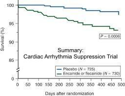 If attacks of paroxysmal still come (feel palpitation only) despite cordarone (amiodarone) use and anticoagulant in72htn which is better giving flecanideorablation?