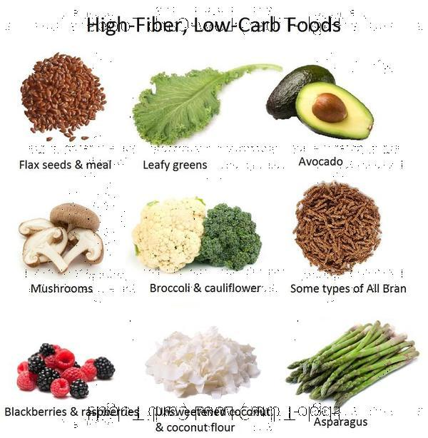 I was eating something and on the back it said it had 7% dietary fiber ?.What does that evenmean?