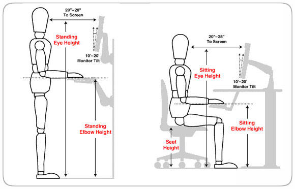 How to avoid backache while sitting and using computer?