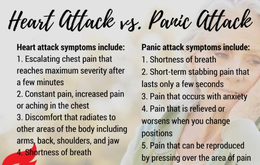 Is it possible to have a heart attack and think it was your first panic attack instead? Is there ways of telling after the fact?