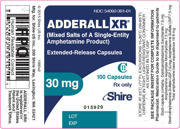 I feel as my Adderall extended release is no longer working because It's not helping me concentrate? What else medications I can use to inform my DR.