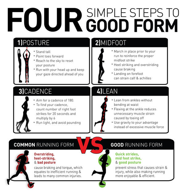 Sore lower back after a run. Should I stop?