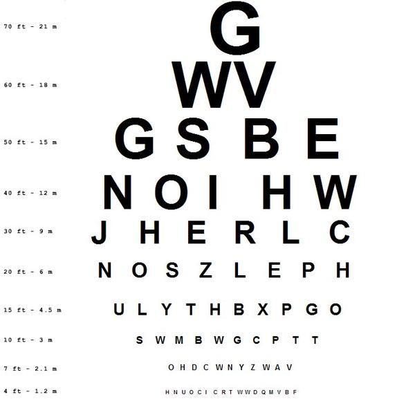 What is the best human eyesight 20/?