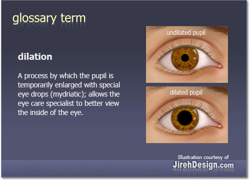 How long does it take for pupil dilation to go away after eye exam?