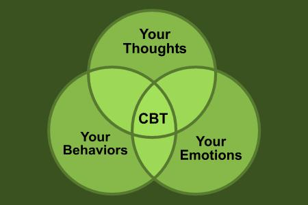 How effective is cognitive behavioral therapy in dealing with depression and emotional distress?