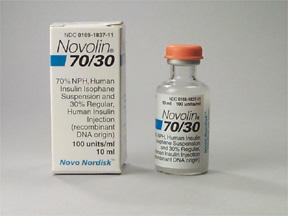 How long after injecting novolin (insulin) 70/30 does it take to peak?
