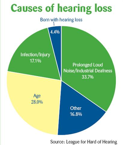 Sudden hearing loss in one ear with ringing