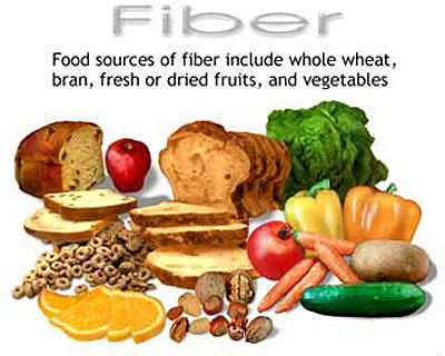 What are some foods that have a high amount of fiber?