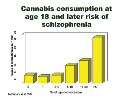 How long do weed symptoms last?