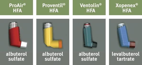 I onli wheeze wen I laughed too much at nite, wen d temperature changes, if I'm having a flu or if d air quality is bad. Do I still need an inhaler?