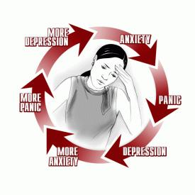 How can you get relief from anxiety disorders?