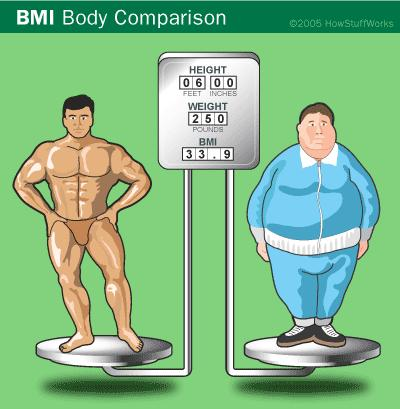 My BMI is normal (about 22), but my body fat is high for my age & height (about 30% according to a digital scale). Do I need to lose weight?