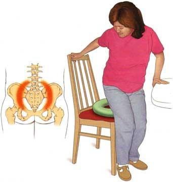 How can I stop the pain of an injured coccyx?