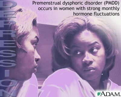 Is there such thing as premenopausal? I am 23 years old and I have most of the signs of menopause. Feeling hot all the time, angry, stressed and depressed and very emotional.My periods are even longer than normal too plus I have no cramps with my periods.