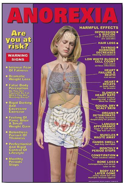 Запор при анорексии