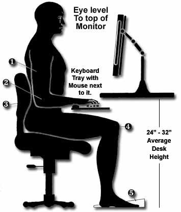 What can I do to improve my posture?
