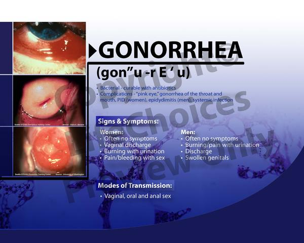 What are the effects of gonorrhea on postmenopausal?