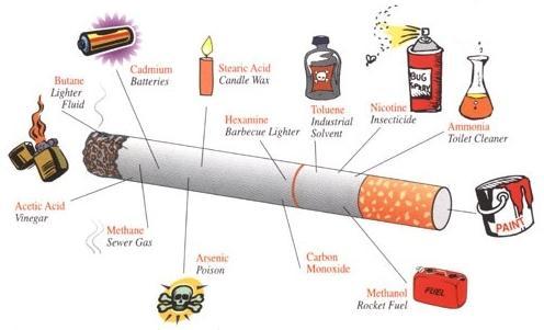 How to stop smoke?