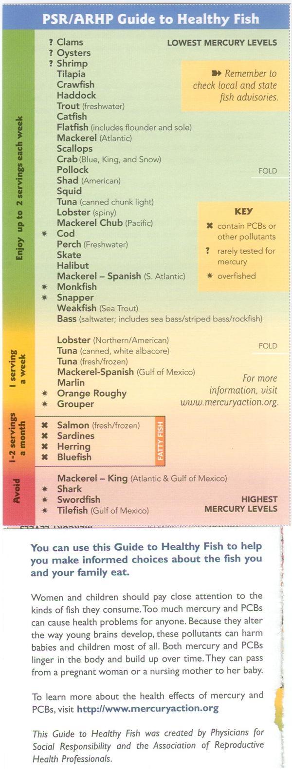 Rohu mercury content answers on healthtap for Branzino fish mercury level