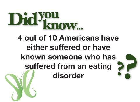 What are the most common types of eating disorders?