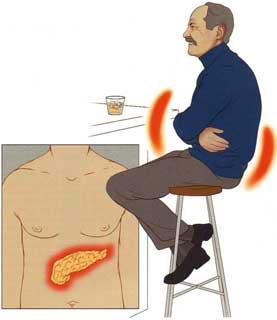 Got pancreatic injury can I consume alcohol and smoke?